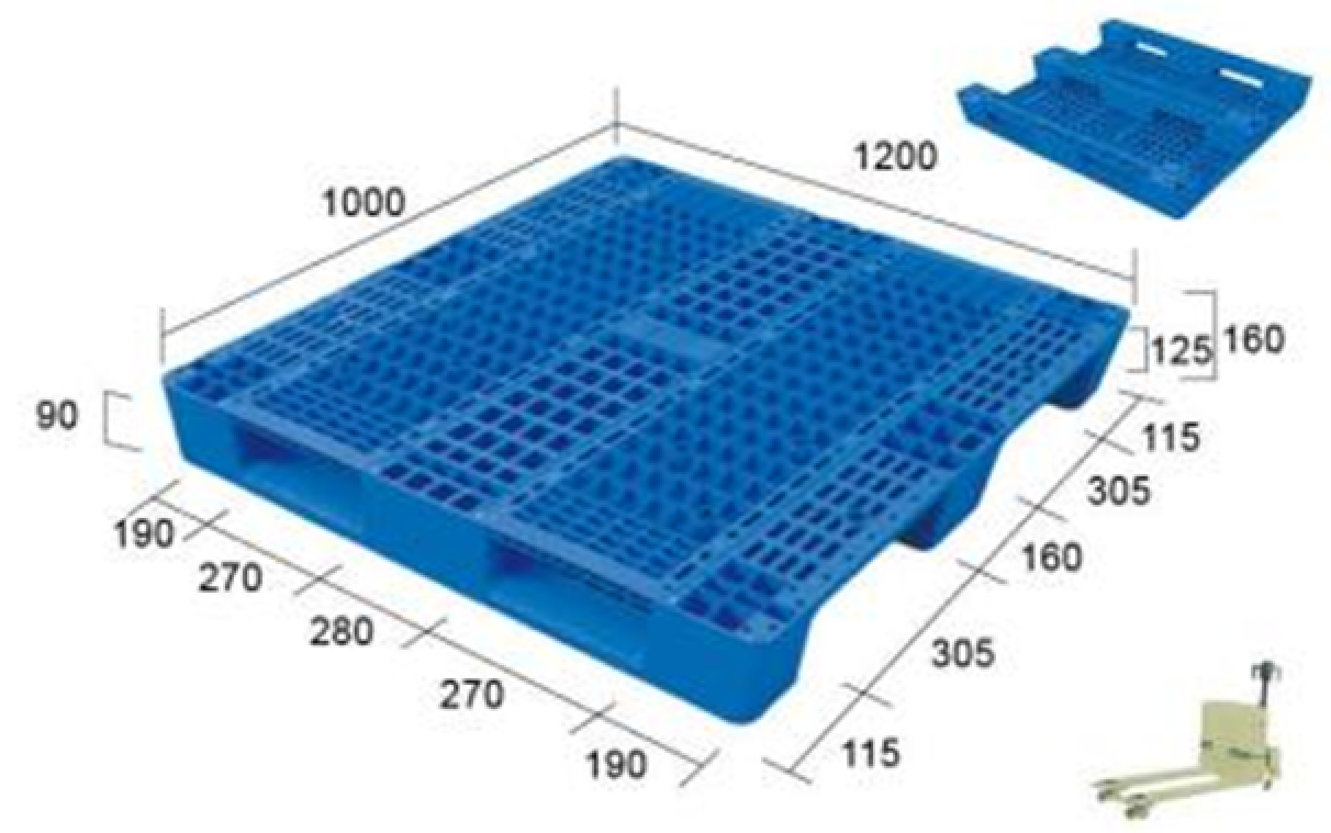 Considerations for using the Plastic Pallet Box